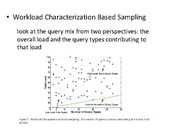 • Workload Characterization Based Sampling look at the query mix from two perspectives: