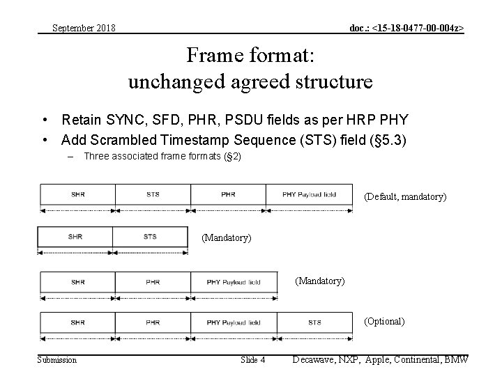 September 2018 doc. : <15 -18 -0477 -00 -004 z> Frame format: unchanged agreed