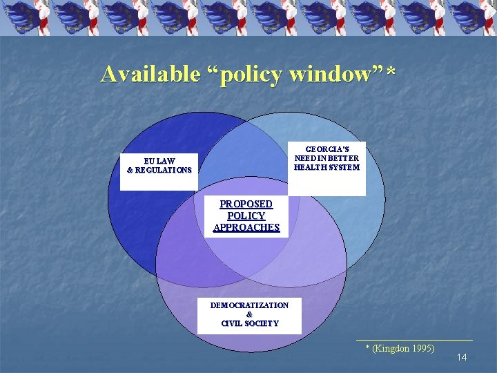 """Available """"policy window""""* GEORGIA'S NEED IN BETTER HEALTH SYSTEM EU LAW & REGULATIONS PROPOSED"""