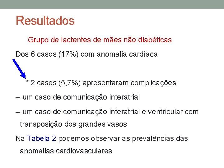 Resultados Grupo de lactentes de mães não diabéticas Dos 6 casos (17%) com anomalia