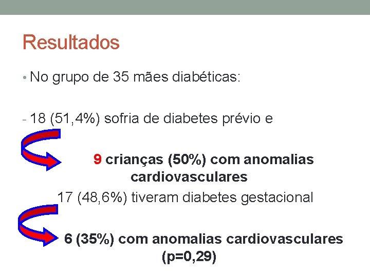 Resultados • No grupo de 35 mães diabéticas: - 18 (51, 4%) sofria de