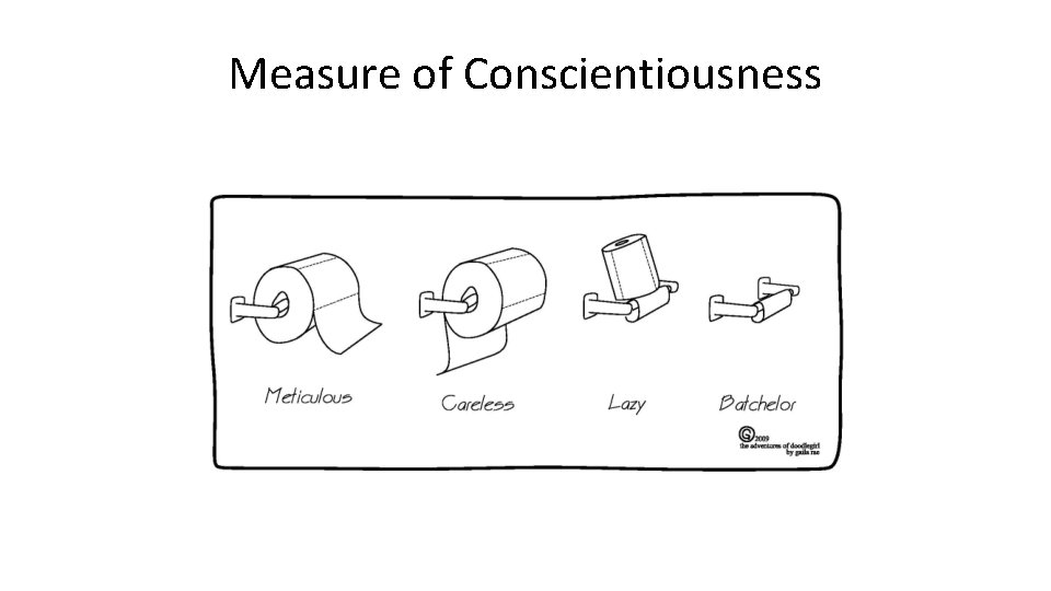 Measure of Conscientiousness