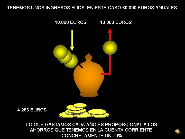 TENEMOS UNOS INGRESOS FIJOS. EN ESTE CASO 60. 000 EUROS ANUALES 10. 000 EUROS