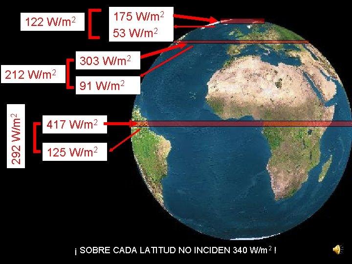 122 175 W/m 2 53 W/m 2 303 W/m 2 292 W/m 2 212