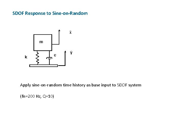 SDOF Response to Sine-on-Random Apply sine-on-random time history as base input to SDOF system
