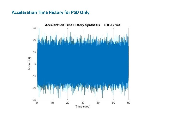 Acceleration Time History for PSD Only