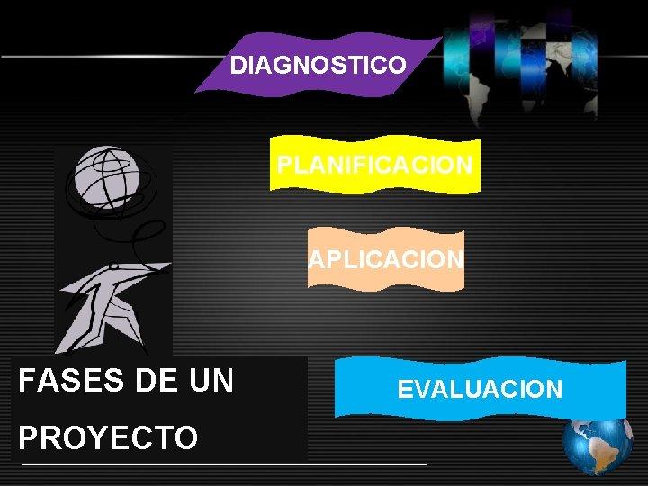 DIAGNOSTICO PLANIFICACION APLICACION FASES DE UN PROYECTO EVALUACION