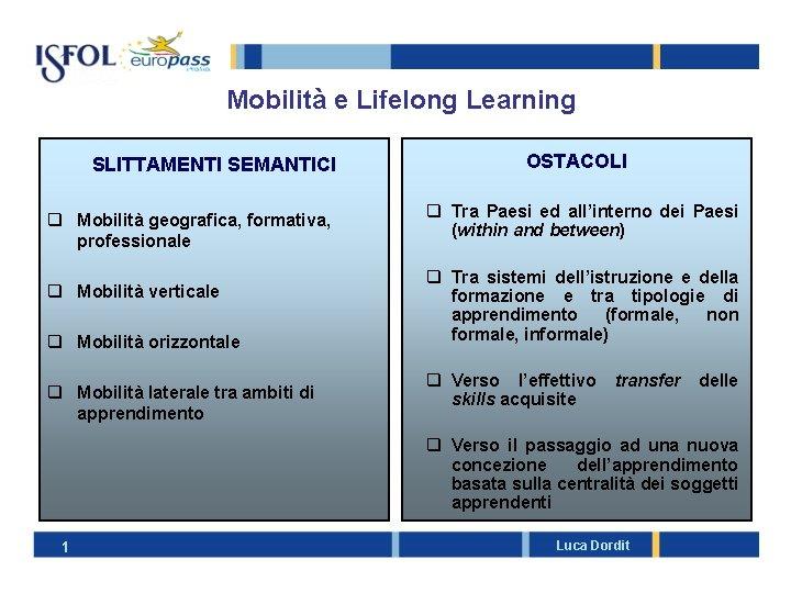 Mobilità e Lifelong Learning SLITTAMENTI SEMANTICI q Mobilità geografica, formativa, professionale q Mobilità verticale