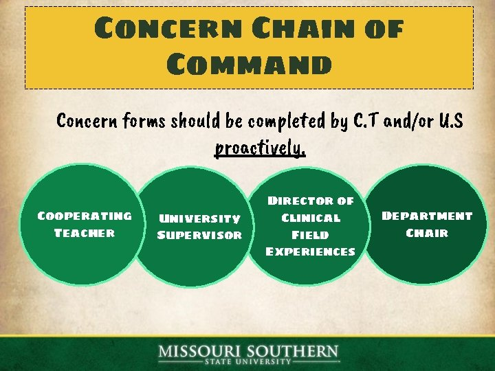 Concern Chain of Command Concern forms should be completed by C. T and/or U.