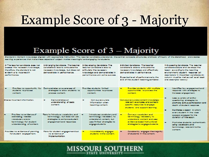 Example Score of 3 - Majority