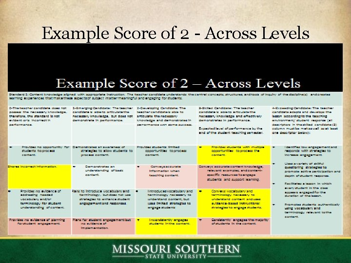 Example Score of 2 - Across Levels