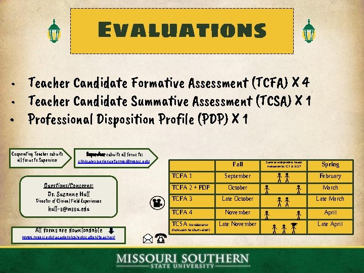Evaluations • Teacher Candidate Formative Assessment (TCFA) X 4 • Teacher Candidate Summative Assessment
