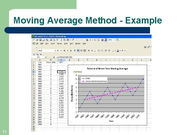 Moving Average Method - Example 11