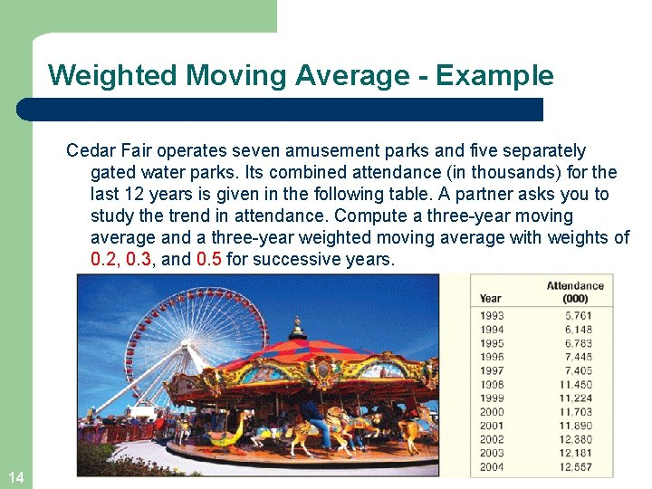Weighted Moving Average - Example Cedar Fair operates seven amusement parks and five separately