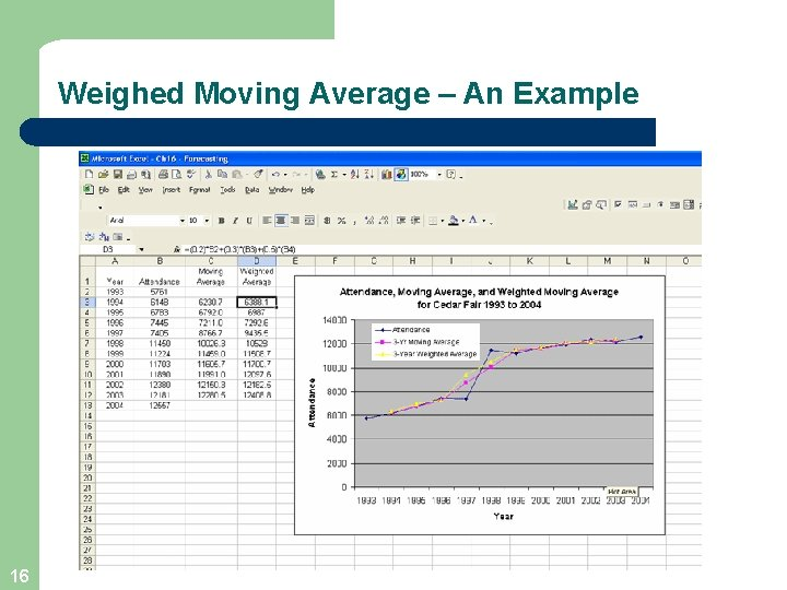 Weighed Moving Average – An Example 16