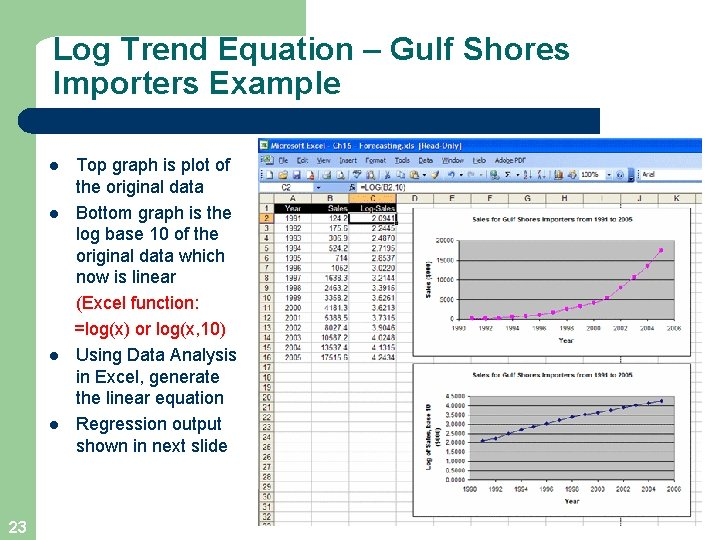 Log Trend Equation – Gulf Shores Importers Example l l 23 Top graph is