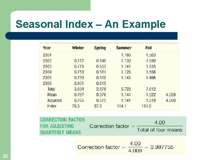 Seasonal Index – An Example 30