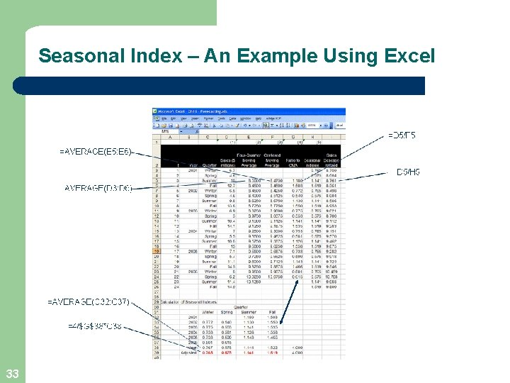 Seasonal Index – An Example Using Excel 33