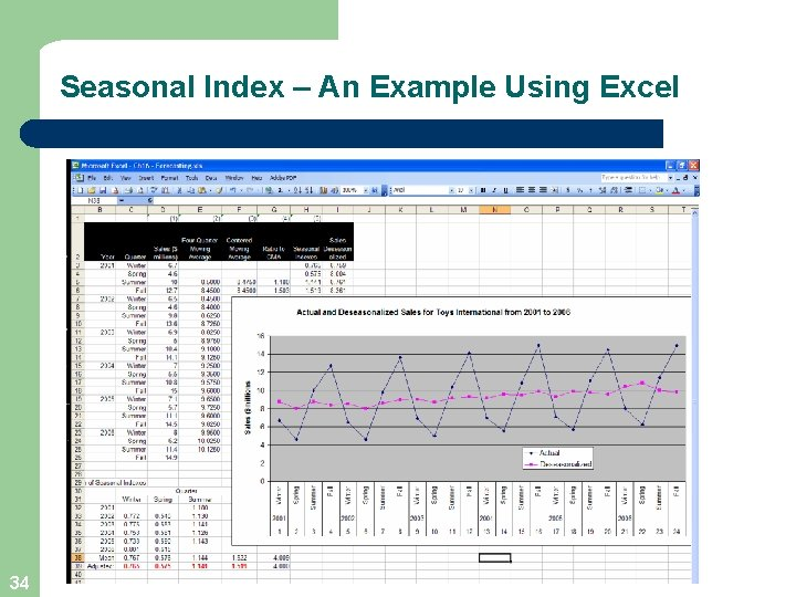 Seasonal Index – An Example Using Excel 34