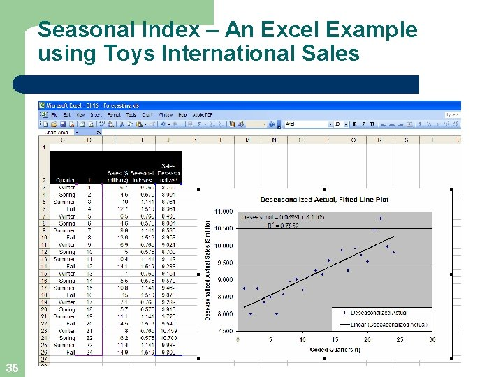 Seasonal Index – An Excel Example using Toys International Sales 35