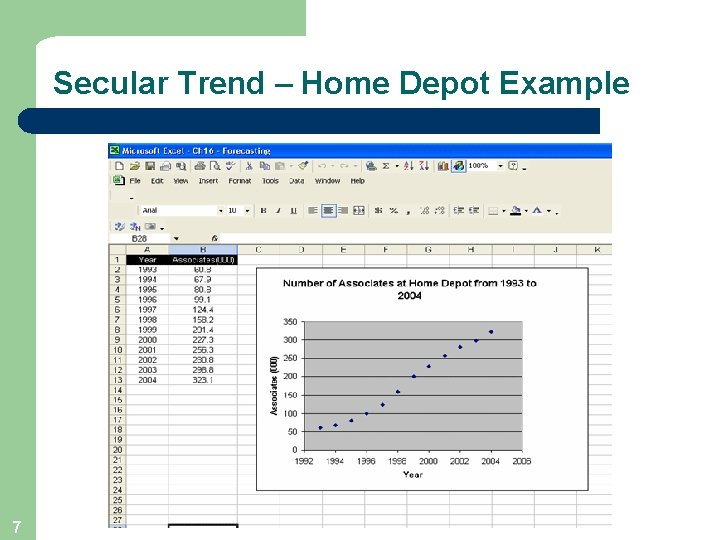 Secular Trend – Home Depot Example 7