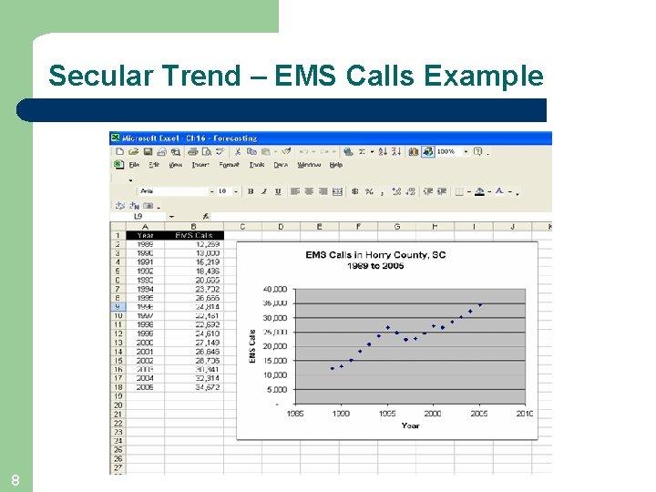 Secular Trend – EMS Calls Example 8