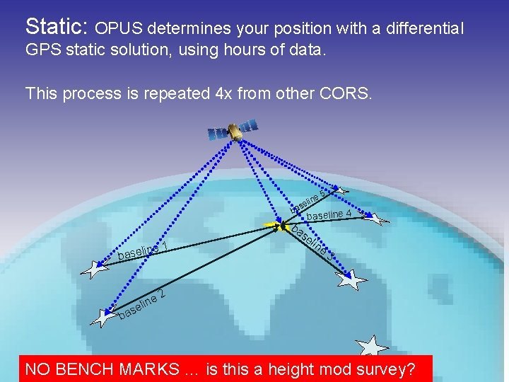 Static: OPUS determines your position with a differential GPS static solution, using hours of