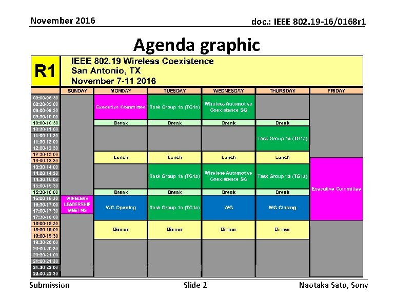 November 2016 doc. : IEEE 802. 19 -16/0168 r 1 Agenda graphic Submission Slide