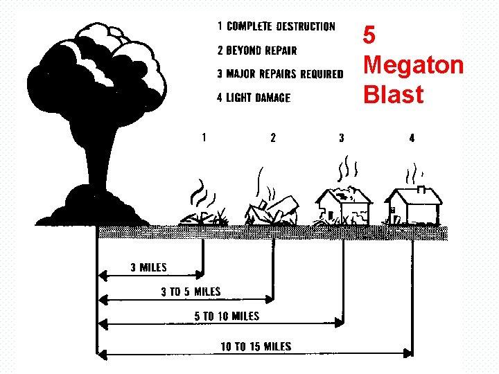 5 Megaton Blast
