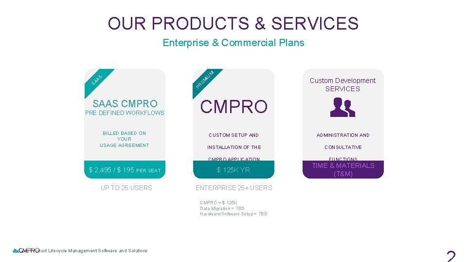 OUR PRODUCTS & SERVICES Custom Development SERVICES PR SA AS EM IU M Enterprise