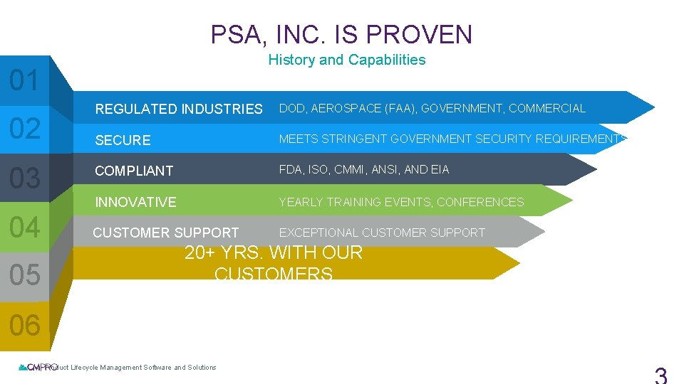 PSA, INC. IS PROVEN History and Capabilities 01 02 03 04 05 REGULATED INDUSTRIES