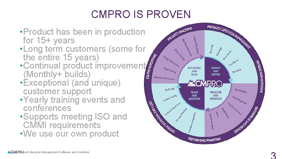 CMPRO IS PROVEN • Product has been in production for 15+ years • Long