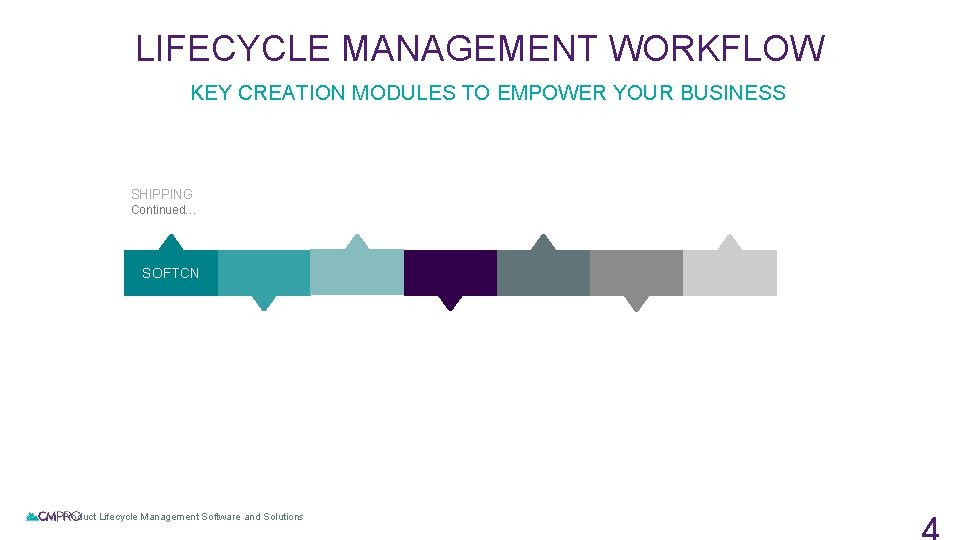 LIFECYCLE MANAGEMENT WORKFLOW KEY CREATION MODULES TO EMPOWER YOUR BUSINESS SHIPPING Continued… SOFTCN |