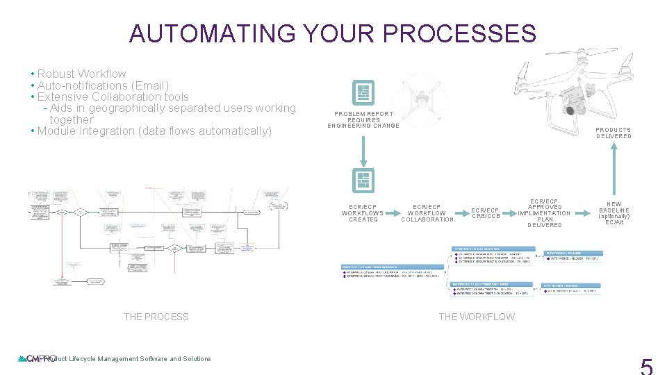 AUTOMATING YOUR PROCESSES • Robust Workflow • Auto-notifications (Email) • Extensive Collaboration tools -