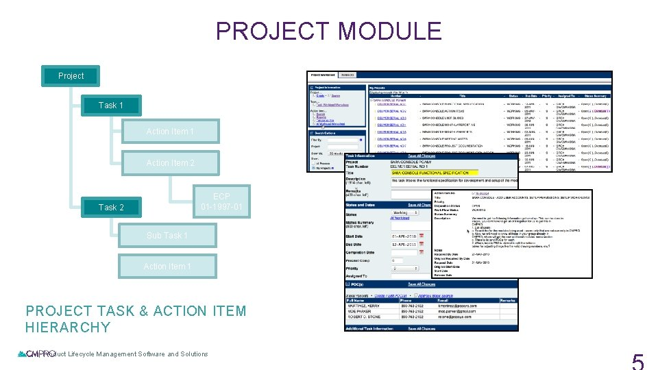 PROJECT MODULE Project Task 1 Action Item 2 ECP 01 -1997 -01 Task 2