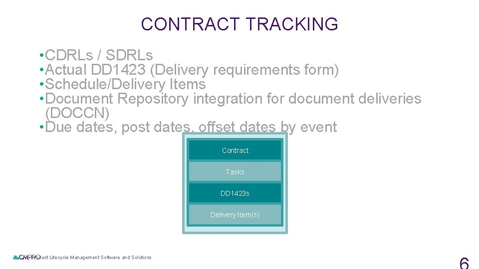 CONTRACT TRACKING • CDRLs / SDRLs • Actual DD 1423 (Delivery requirements form) •