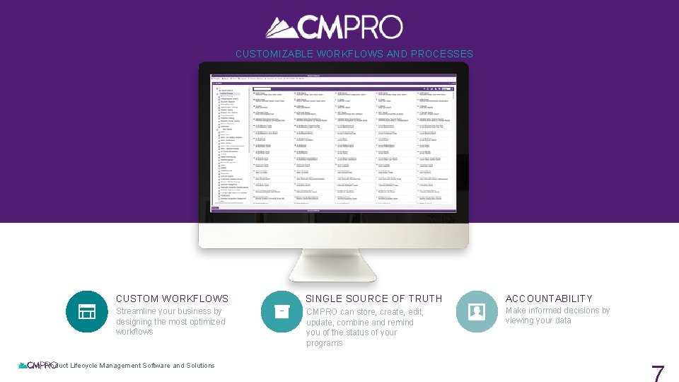 CMPRO WEB APP CUSTOMIZABLE WORKFLOWS AND PROCESSES CUSTOM WORKFLOWS SINGLE SOURCE OF TRUTH ACCOUNTABILITY