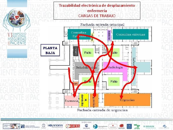 Trazabilidad electrónica de desplazamiento enfermería CARGAS DE TRABAJO