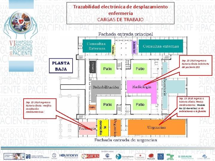 Trazabilidad electrónica de desplazamiento enfermería CARGAS DE TRABAJO Sep. 25 2016 Ingresa a historia