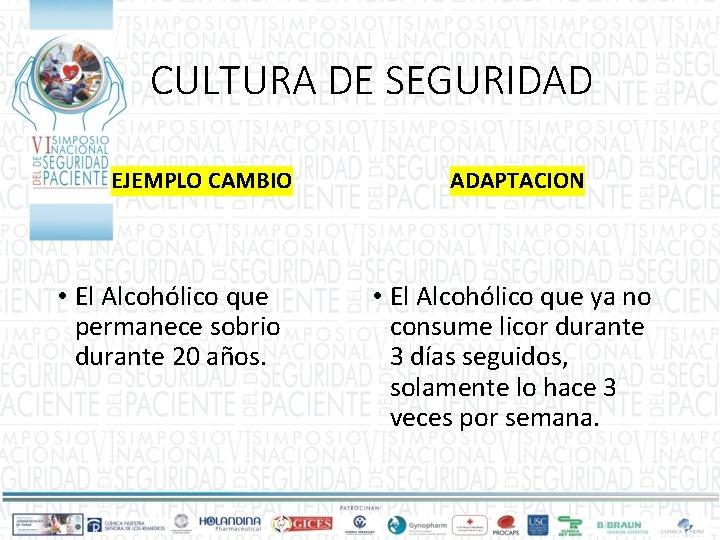CULTURA DE SEGURIDAD EJEMPLO CAMBIO • El Alcohólico que permanece sobrio durante 20 años.