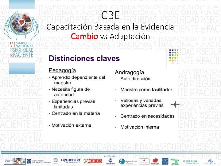 CBE Capacitación Basada en la Evidencia Cambio vs Adaptación