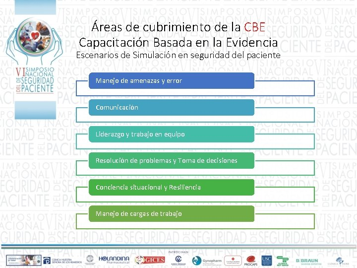 Áreas de cubrimiento de la CBE Capacitación Basada en la Evidencia Escenarios de Simulación