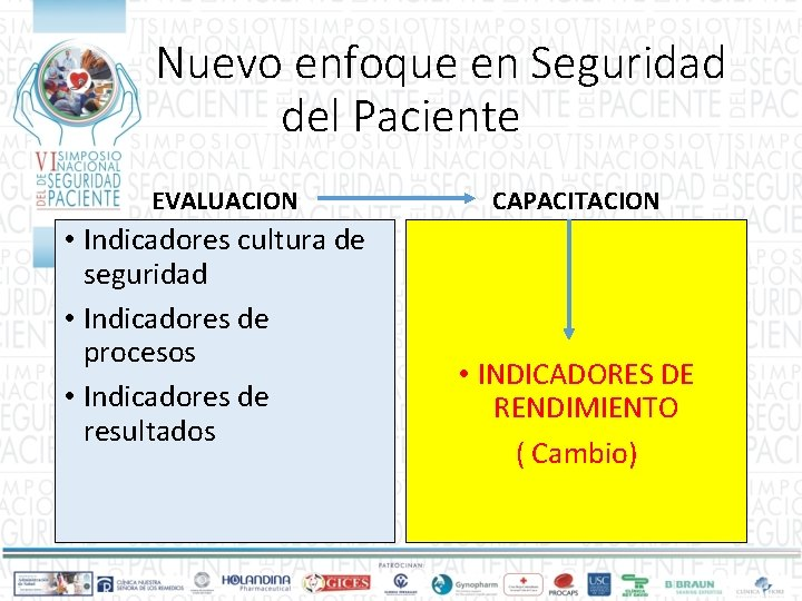 Nuevo enfoque en Seguridad del Paciente EVALUACION • Indicadores cultura de seguridad • Indicadores