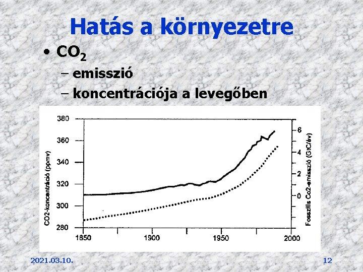 Hatás a környezetre • CO 2 – emisszió – koncentrációja a levegőben 2021. 03.