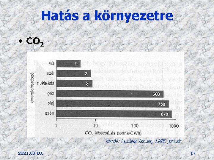 Hatás a környezetre • CO 2 forrás: Nuclear Issues, 1995. január 2021. 03. 10.