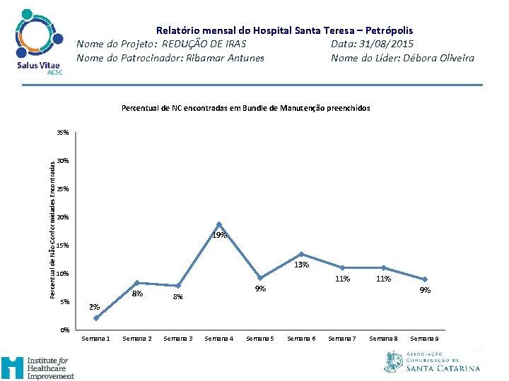 Relatório mensal do Hospital Santa Teresa – Petrópolis Nome do Projeto: REDUÇÃO DE IRAS