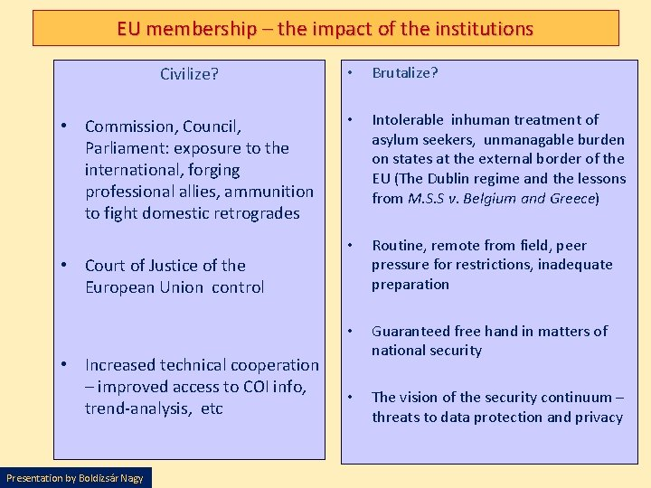 EU membership – the impact of the institutions Civilize? • Brutalize? • Commission, Council,