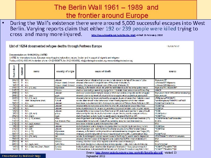 The Berlin Wall 1961 – 1989 and the frontier around Europe • During the
