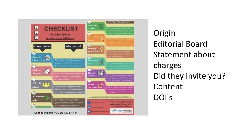 Origin Editorial Board Statement about charges Did they invite you? Content DOI's