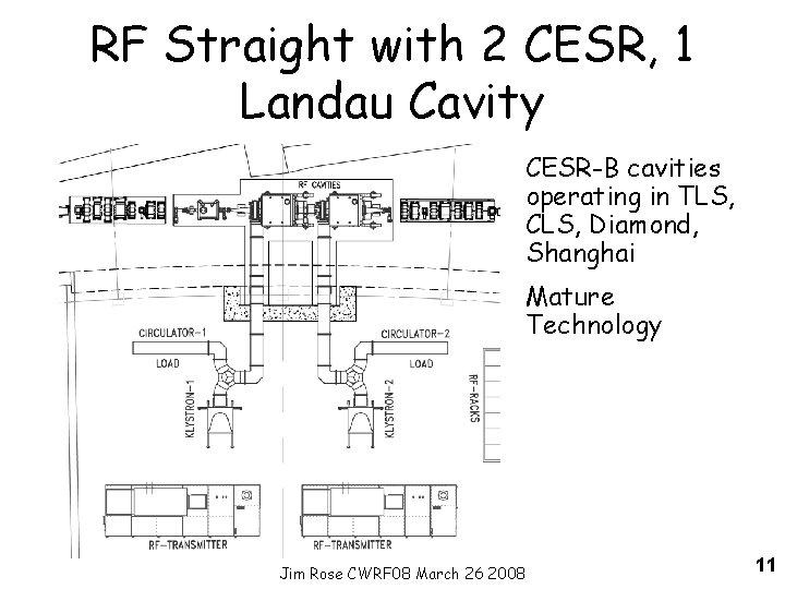 RF Straight with 2 CESR, 1 Landau Cavity CESR-B cavities operating in TLS, CLS,